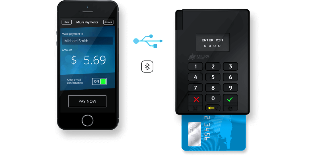 Mobile EMV Processing